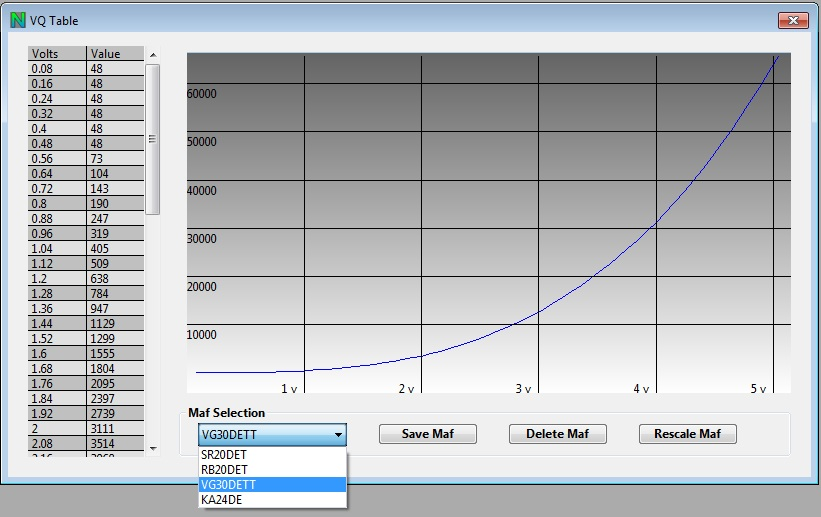 NismoTronic Tuning Software for TunerCode